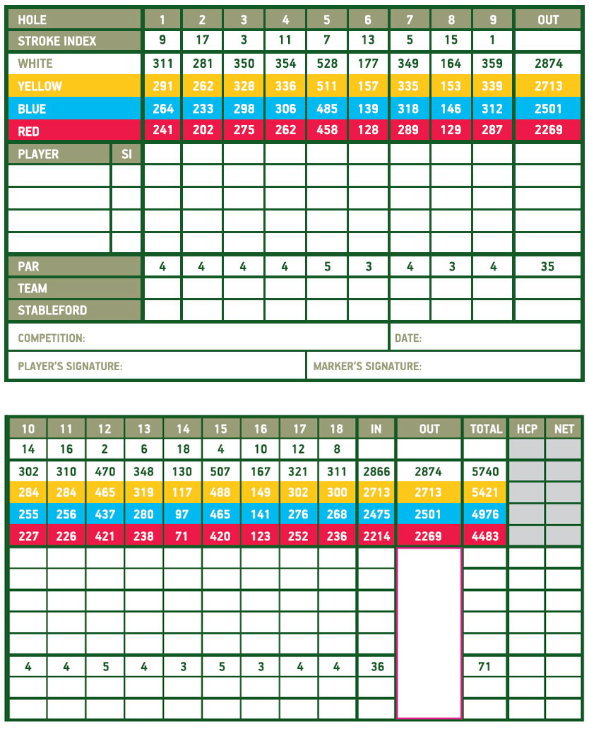 course project restaurant score The project scorecard template is designed to be used at the conclusion of a project the template calculates and reports project performance in five key result areas.